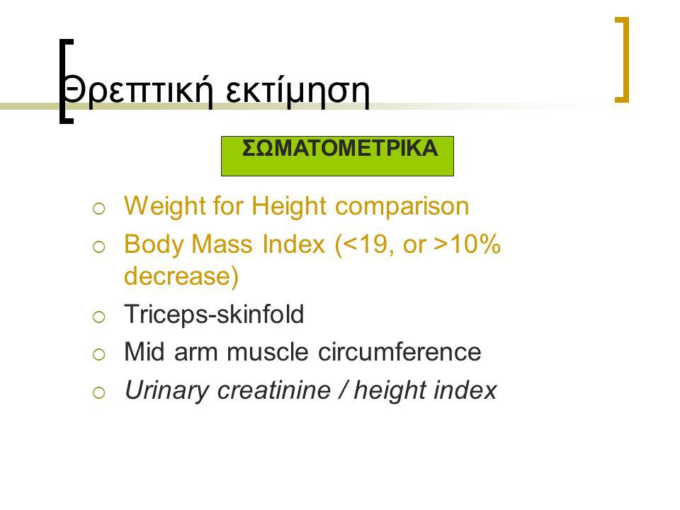 ΣΩΜΑΤΟΜΕΤΡΙΚΑ  Weight for Height comparison  Body Mass Index ( 10% decrease)  Triceps-skinfold  Mid arm muscle circumference  Urinary creatinine