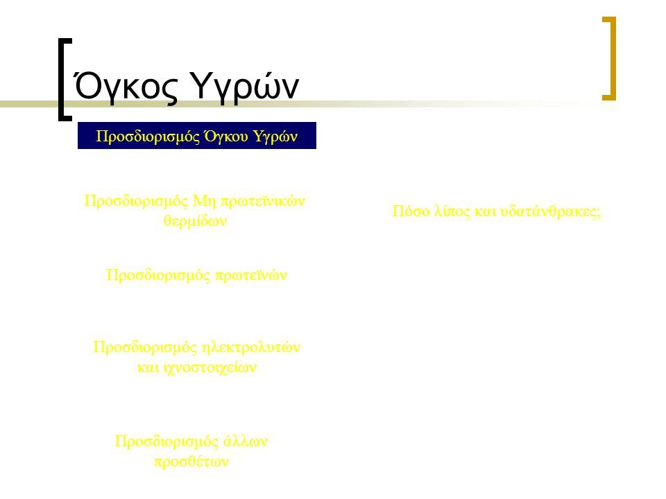Όγκος Υγρών Προσδιορισμός Όγκου Υγρών Προσδιορισμός Μη πρωτεϊνικών θερμίδων Προσδιορισμός πρωτεϊνών Πόσο λίπος και υδατάνθρακες; Προσδιορισμός ηλεκτρο