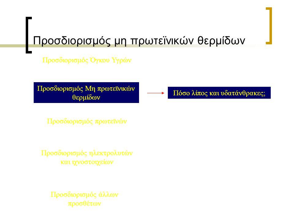Προσδιορισμός μη πρωτεϊνικών θερμίδων Προσδιορισμός Όγκου Υγρών Προσδιορισμός Μη πρωτεϊνικών θερμίδων Προσδιορισμός πρωτεϊνών Πόσο λίπος και υδατάνθρα