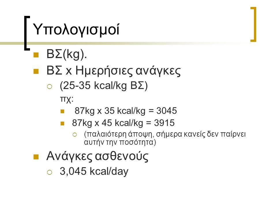 Υπολογισμοί ΒΣ(kg). ΒΣ x Ημερήσιες ανάγκες  (25-35 kcal/kg ΒΣ) πχ: 87kg x 35 kcal/kg = 3045 87kg x 45 kcal/kg = 3915  (παλαιότερη άποψη, σήμερα κανε