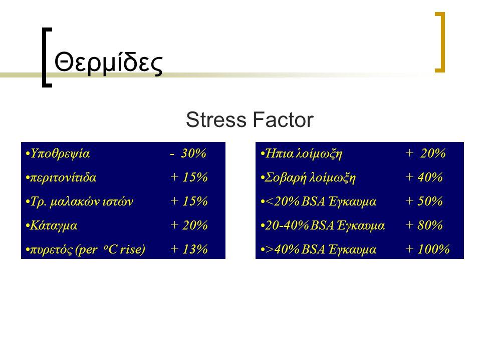 Θερμίδες Stress Factor Υποθρεψία- 30% περιτονίτιδα+ 15% Τρ. μαλακών ιστών+ 15% Κάταγμα+ 20% πυρετός (per o C rise)+ 13% Ήπια λοίμωξη+ 20% Σοβαρή λοίμω