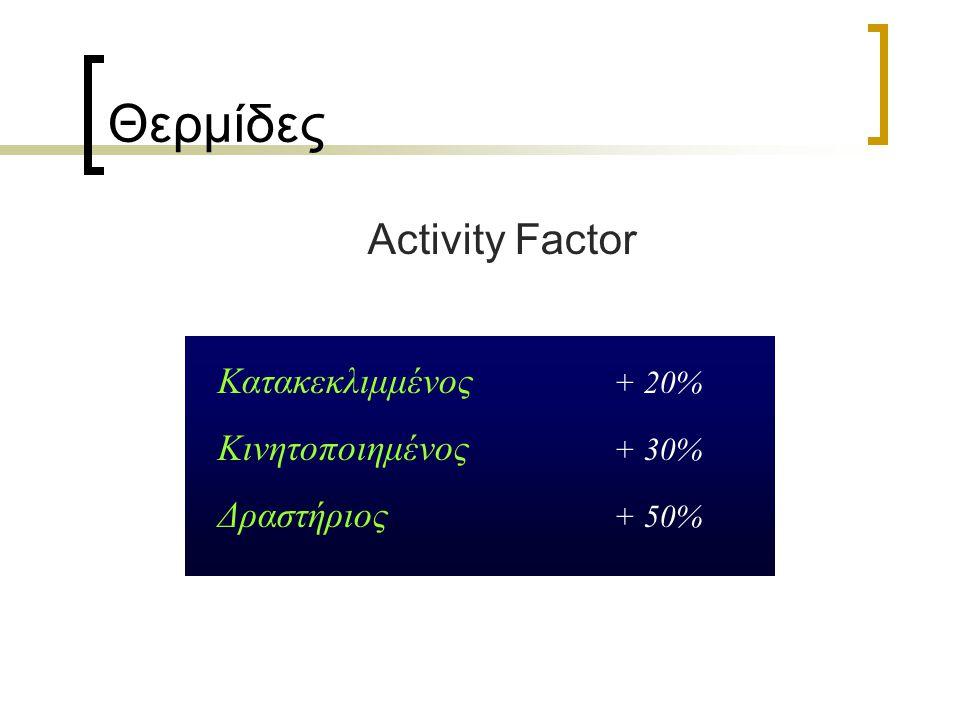 Θερμίδες Activity Factor Κατακεκλιμμένος + 20% Κινητοποιημένος + 30% Δραστήριος + 50%