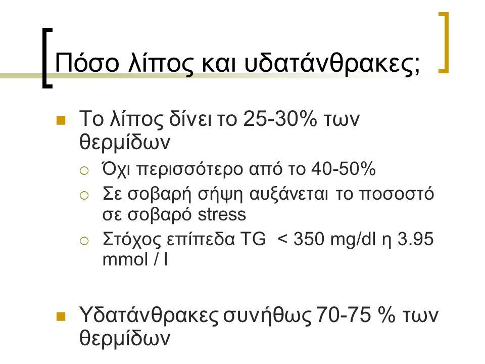 Πόσο λίπος και υδατάνθρακες; Το λίπος δίνει το 25-30% των θερμίδων  Όχι περισσότερο από το 40-50%  Σε σοβαρή σήψη αυξάνεται το ποσοστό σε σοβαρό str