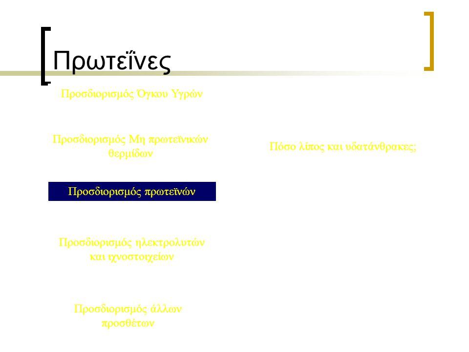 Πρωτεΐνες Προσδιορισμός Όγκου Υγρών Προσδιορισμός Μη πρωτεϊνικών θερμίδων Προσδιορισμός πρωτεϊνών Πόσο λίπος και υδατάνθρακες; Προσδιορισμός ηλεκτρολυ