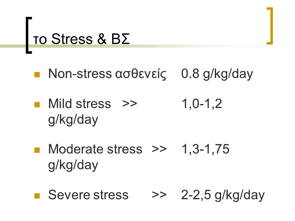 το Stress & BΣ Non-stress ασθενείς0.8 g/kg/day Mild stress>>1,0-1,2 g/kg/day Moderate stress>>1,3-1,75 g/kg/day Severe stress>>2-2,5 g/kg/day