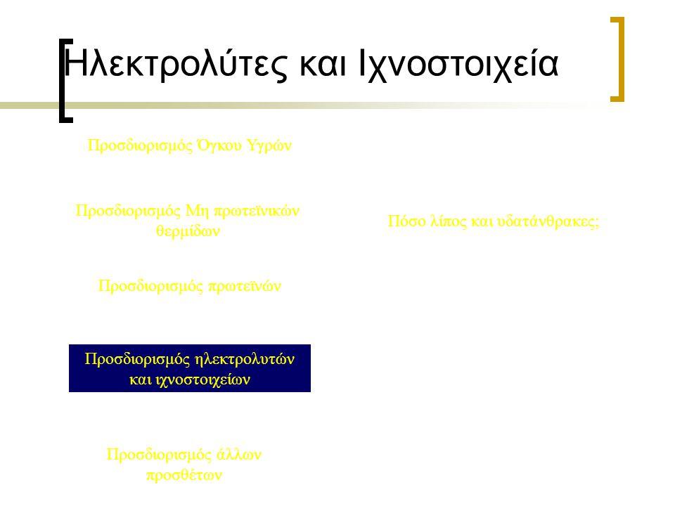 Ηλεκτρολύτες και Ιχνοστοιχεία Προσδιορισμός Όγκου Υγρών Προσδιορισμός Μη πρωτεϊνικών θερμίδων Προσδιορισμός πρωτεϊνών Πόσο λίπος και υδατάνθρακες; Προ