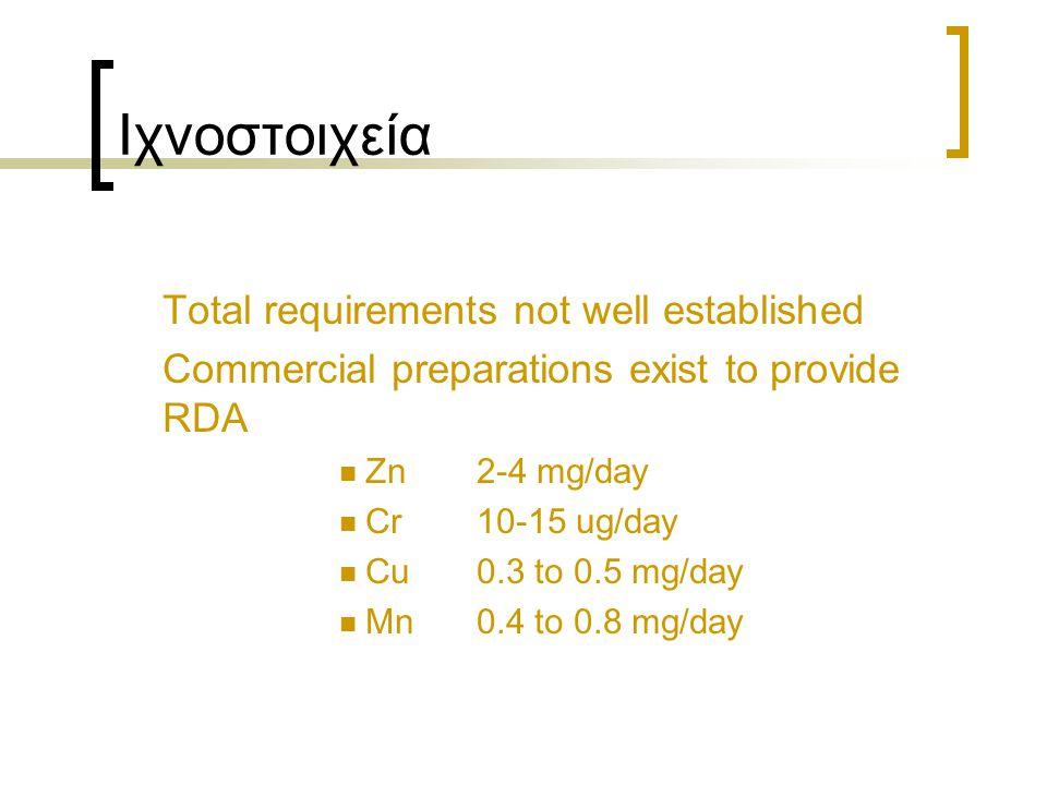 Ιχνοστοιχεία Total requirements not well established Commercial preparations exist to provide RDA Zn2-4 mg/day Cr10-15 ug/day Cu0.3 to 0.5 mg/day Mn0.