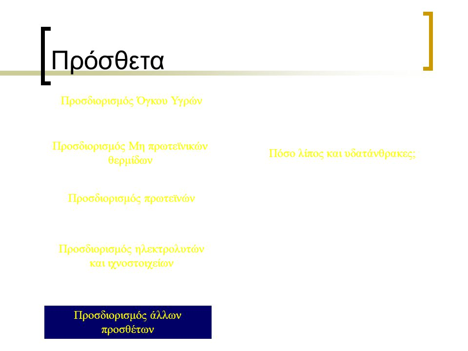 Πρόσθετα Προσδιορισμός Όγκου Υγρών Προσδιορισμός Μη πρωτεϊνικών θερμίδων Προσδιορισμός πρωτεϊνών Πόσο λίπος και υδατάνθρακες; Προσδιορισμός ηλεκτρολυτ