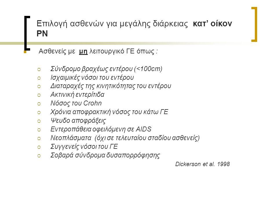 Επιλογή ασθενών για μεγάλης διάρκειας κατ' οίκον PN Ασθενείς με μη λειτουργικό ΓΕ όπως :  Σύνδρομο βραχέως εντέρου (<100cm)  Ισχαιμικές νόσοι του εν