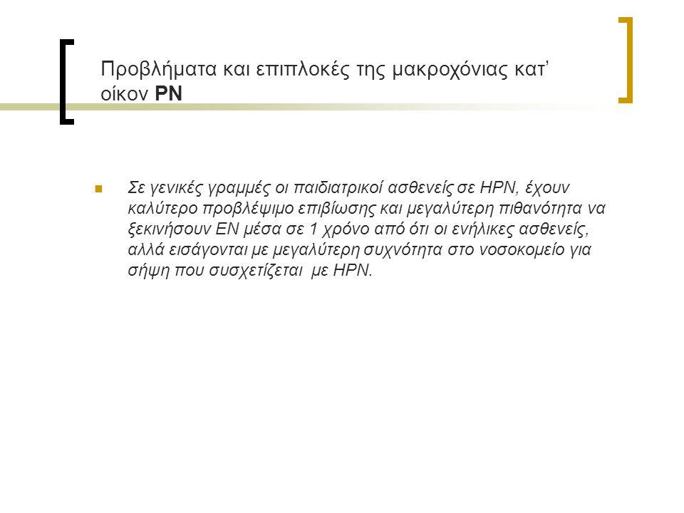 Προβλήματα και επιπλοκές της μακροχόνιας κατ' οίκον PN Σε γενικές γραμμές οι παιδιατρικοί ασθενείς σε HPN, έχουν καλύτερο προβλέψιμο επιβίωσης και μεγ