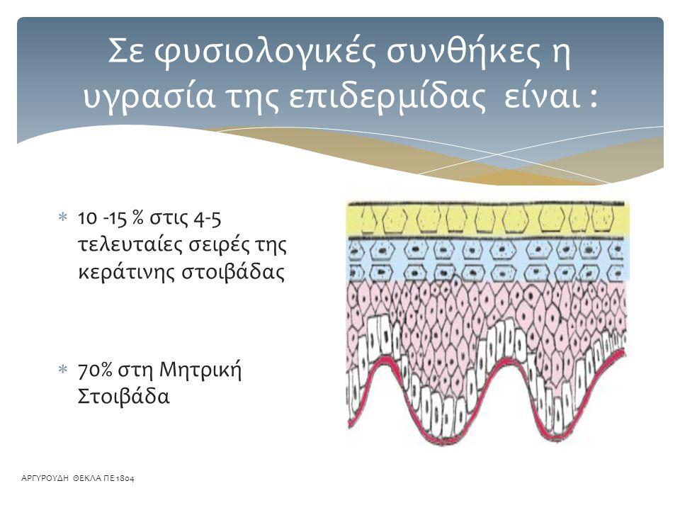  10 -15 % στις 4-5 τελευταίες σειρές της κεράτινης στοιβάδας  70% στη Μητρική Στοιβάδα Σε φυσιολογικές συνθήκες η υγρασία της επιδερμίδας είναι : ΑΡ