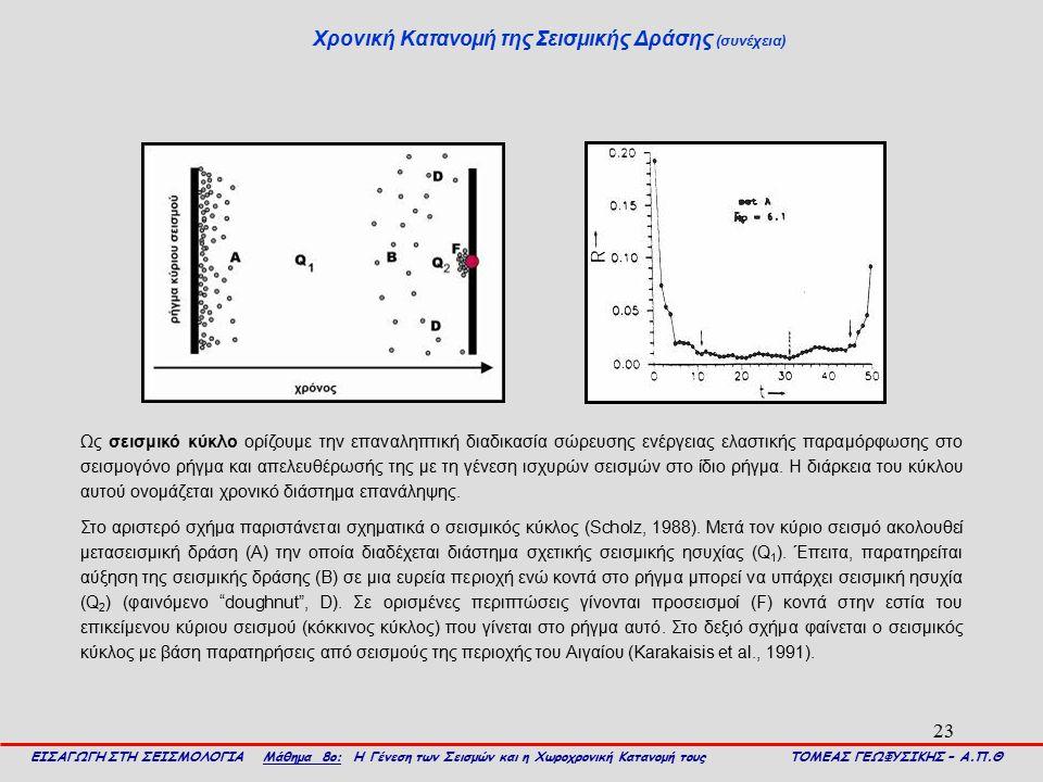23 Χρονική Κατανομή της Σεισμικής Δράσης (συνέχεια) ΕΙΣΑΓΩΓΗ ΣΤΗ ΣΕΙΣΜΟΛΟΓΙΑ Μάθημα 8ο: Η Γένεση των Σεισμών και η Χωροχρονική Κατανομή τους ΤΟΜΕΑΣ ΓΕ