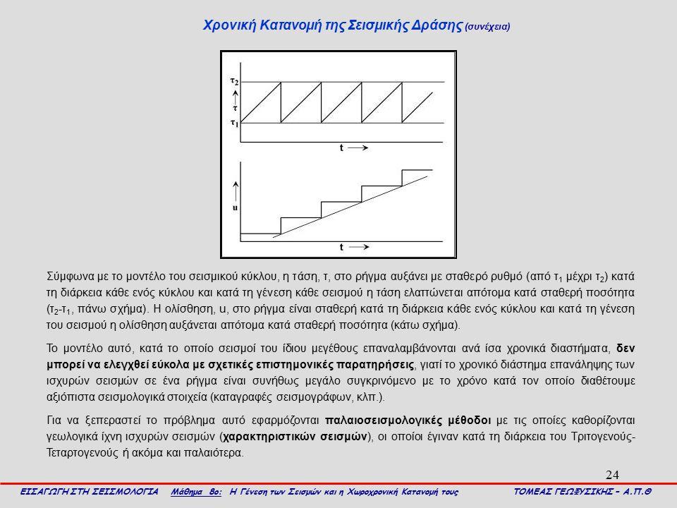 24 Χρονική Κατανομή της Σεισμικής Δράσης (συνέχεια) ΕΙΣΑΓΩΓΗ ΣΤΗ ΣΕΙΣΜΟΛΟΓΙΑ Μάθημα 8ο: Η Γένεση των Σεισμών και η Χωροχρονική Κατανομή τους ΤΟΜΕΑΣ ΓΕ