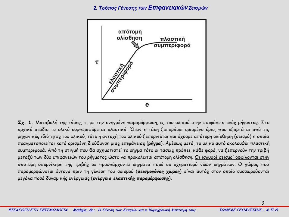 3 2. Τρόπος Γένεσης των Επιφανειακών Σεισμών ΕΙΣΑΓΩΓΗ ΣΤΗ ΣΕΙΣΜΟΛΟΓΙΑ Μάθημα 8ο: Η Γένεση των Σεισμών και η Χωροχρονική Κατανομή τους ΤΟΜΕΑΣ ΓΕΩΦΥΣΙΚΗ