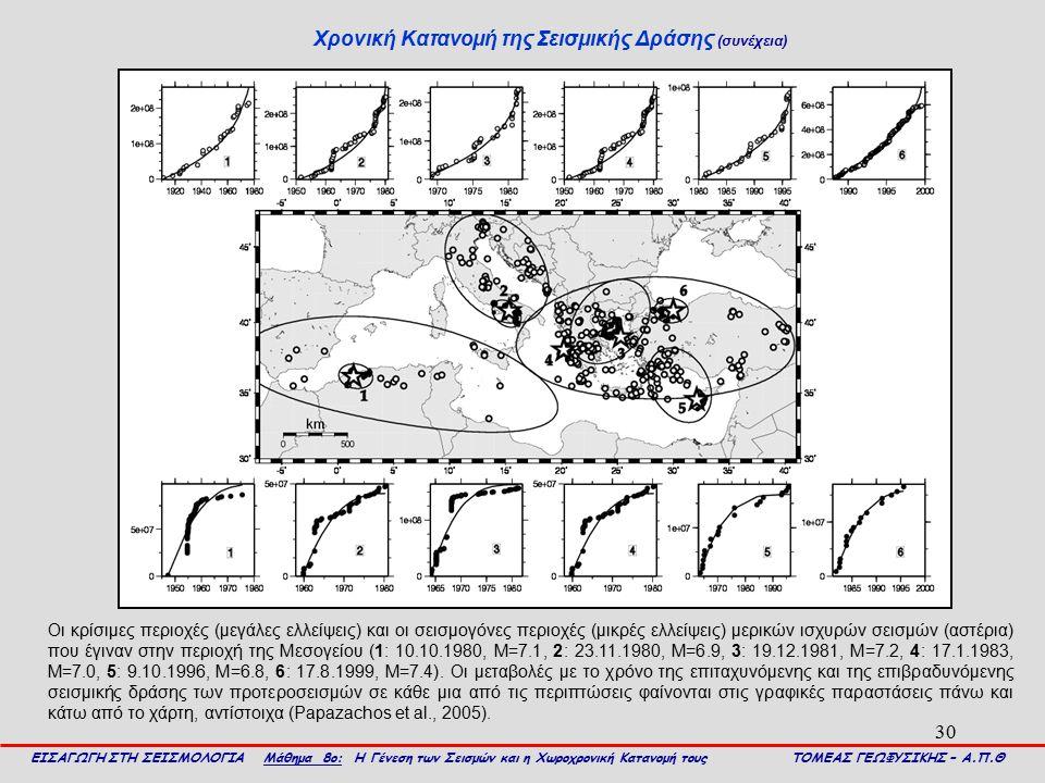 30 Χρονική Κατανομή της Σεισμικής Δράσης (συνέχεια) ΕΙΣΑΓΩΓΗ ΣΤΗ ΣΕΙΣΜΟΛΟΓΙΑ Μάθημα 8ο: Η Γένεση των Σεισμών και η Χωροχρονική Κατανομή τους ΤΟΜΕΑΣ ΓΕ