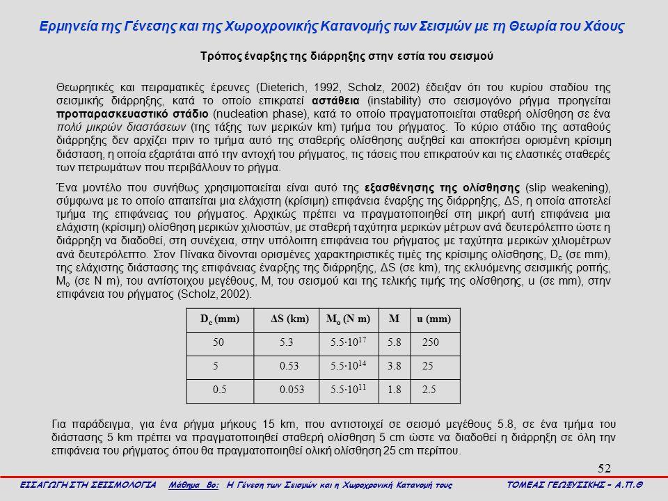 52 Ερμηνεία της Γένεσης και της Χωροχρονικής Κατανομής των Σεισμών με τη Θεωρία του Χάους ΕΙΣΑΓΩΓΗ ΣΤΗ ΣΕΙΣΜΟΛΟΓΙΑ Μάθημα 8ο: Η Γένεση των Σεισμών και