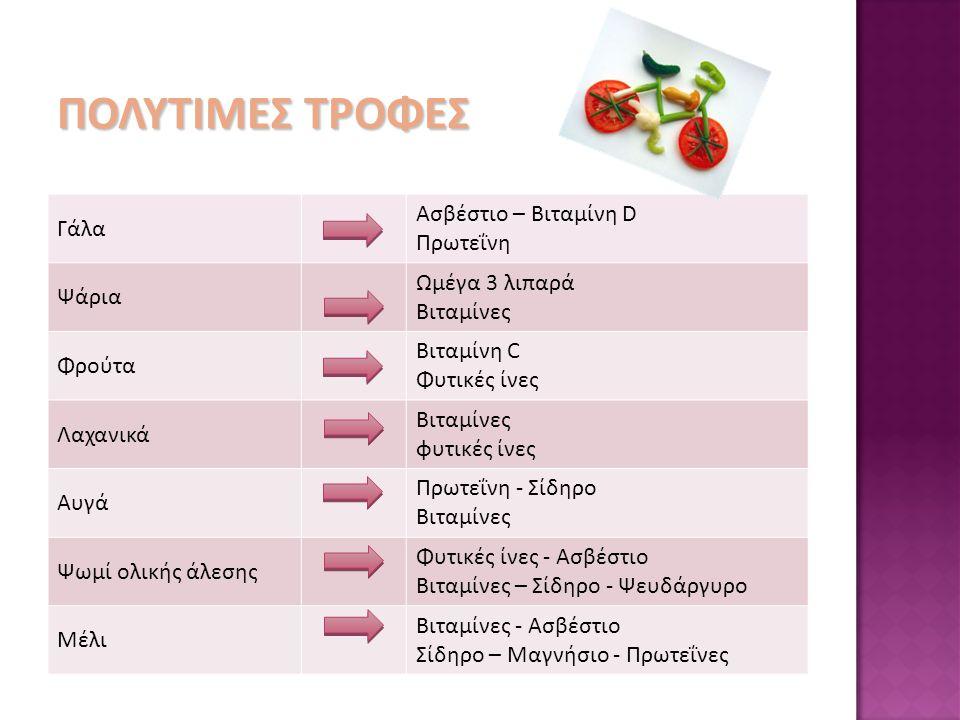 Γάλα Ασβέστιο – Βιταμίνη D Πρωτεΐνη Ψάρια Ωμέγα 3 λιπαρά Βιταμίνες Φρούτα Βιταμίνη C Φυτικές ίνες Λαχανικά Βιταμίνες φυτικές ίνες Αυγά Πρωτεΐνη - Σίδη