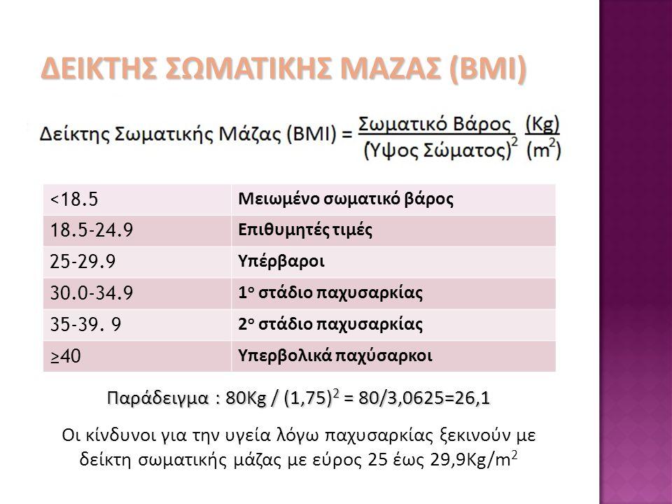 <18.5 Μειωμένο σωματικό βάρος 18.5-24.9 Επιθυμητές τιμές 25-29.9 Υπέρβαροι 30.0-34.9 1 ο στάδιο παχυσαρκίας 35-39. 9 2 ο στάδιο παχυσαρκίας ≥40 Υπερβο