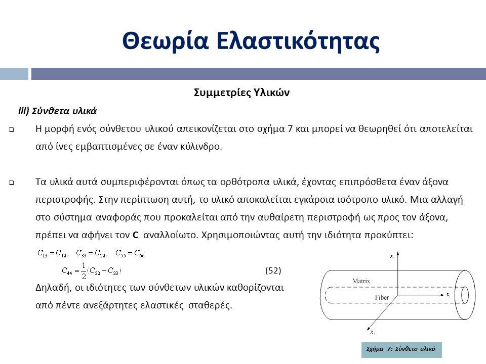 Θεωρία Ελαστικότητας Συμμετρίες Υλικών iii) Σύνθετα υλικά  Η μορφή ενός σύνθετου υλικού απεικονίζεται στο σχήμα 7 και μπορεί να θεωρηθεί ότι αποτελεί
