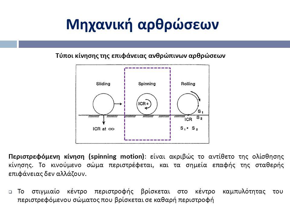 Μηχανική αρθρώσεων Περιστρεφόμενη κίνηση (spinning motion): είναι ακριβώς το αντίθετο της ολίσθησης κίνησης. T ο κινούμενο σώμα περιστρέφεται, και τα