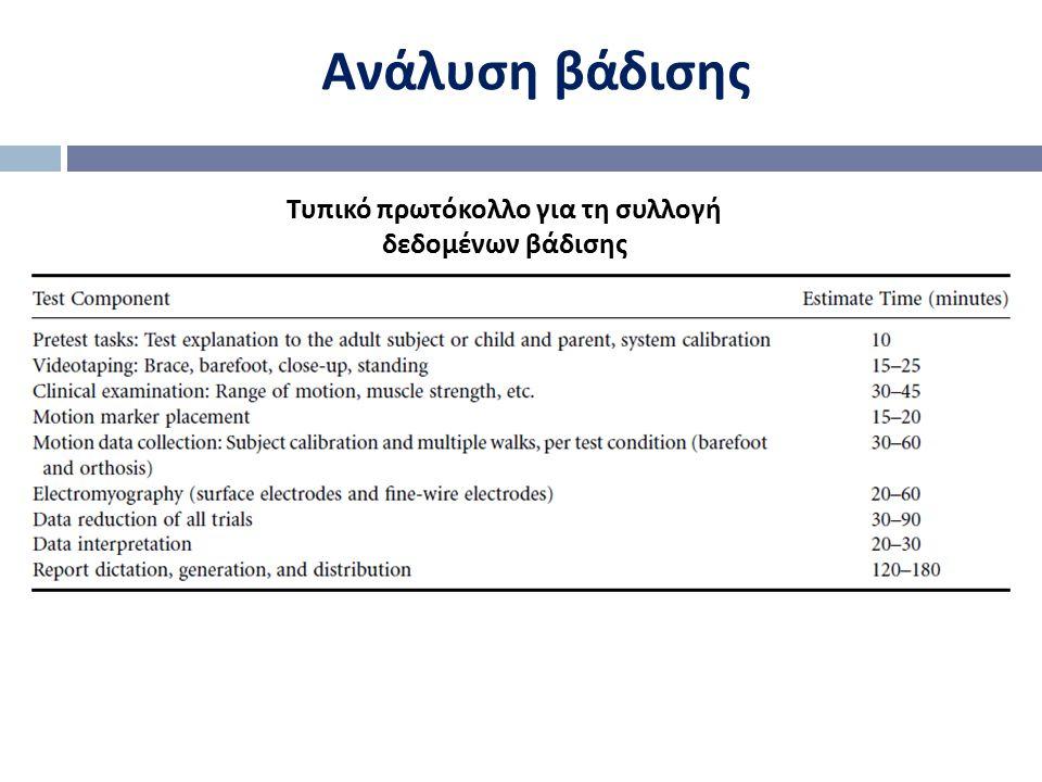 Τυπικό πρωτόκολλο για τη συλλογή δεδομένων βάδισης