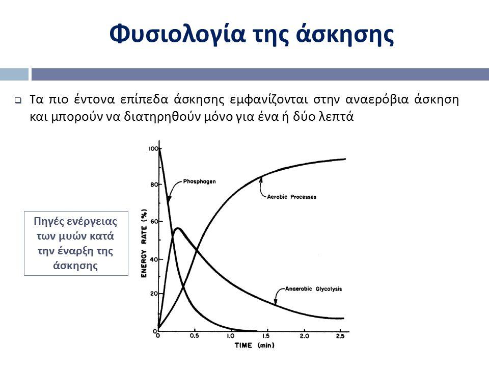 Φυσιολογία της άσκησης  T α πιο έντονα επίπεδα άσκησης εμφανίζονται στην αναερόβια άσκηση και μπορούν να διατηρηθούν μόνο για ένα ή δύο λεπτά Πηγές ε