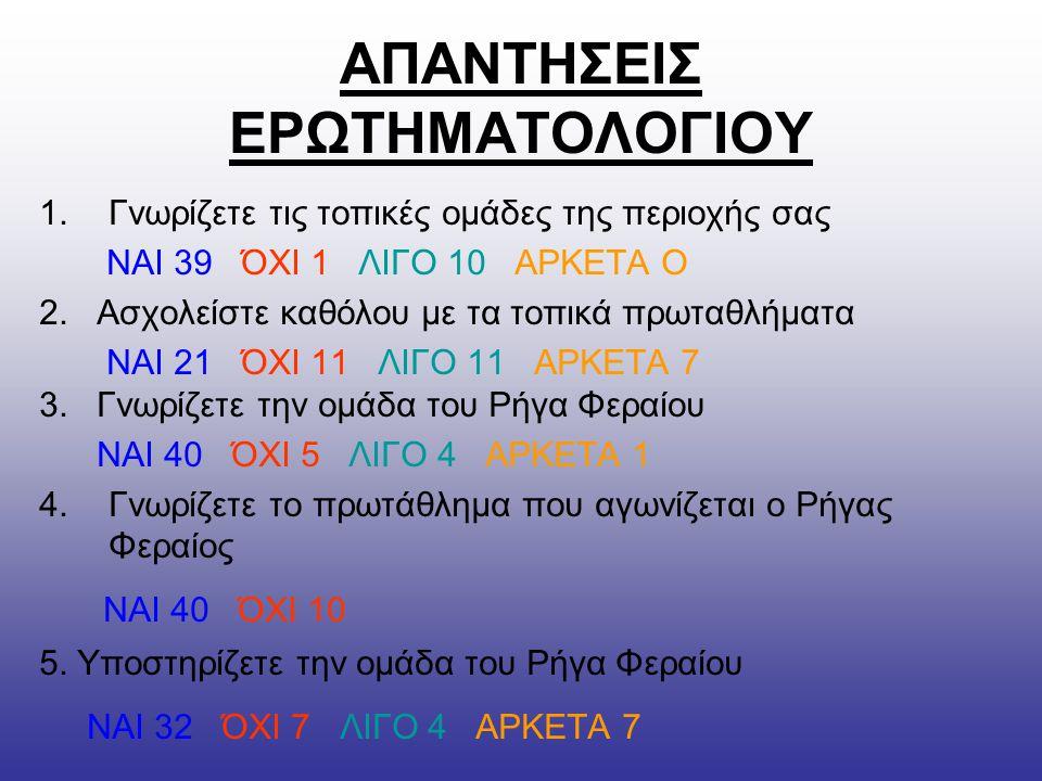 ΑΠΑΝΤΗΣΕΙΣ ΕΡΩΤΗΜΑΤΟΛΟΓΙΟΥ 6.