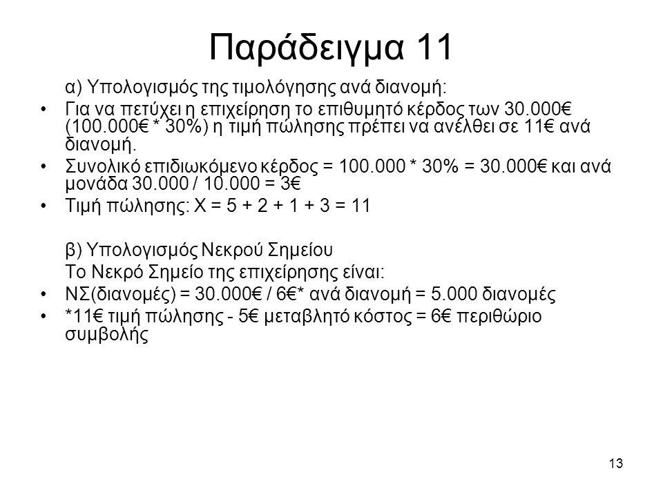 13 Παράδειγμα 11 α) Υπολογισμός της τιμολόγησης ανά διανομή: Για να πετύχει η επιχείρηση το επιθυμητό κέρδος των 30.000€ (100.000€ * 30%) η τιμή πώλησ