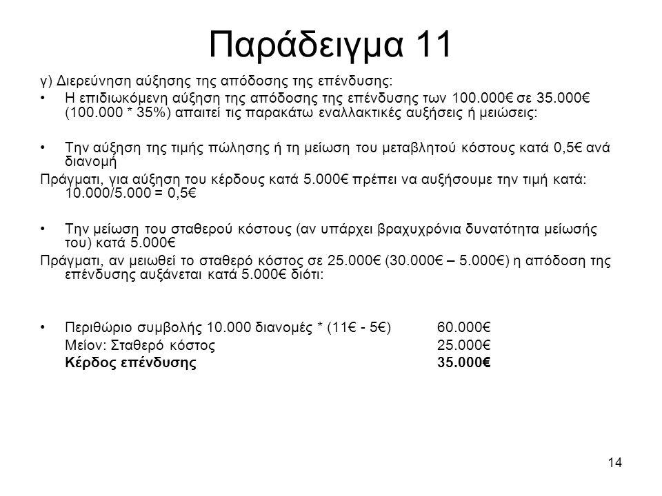 14 Παράδειγμα 11 γ) Διερεύνηση αύξησης της απόδοσης της επένδυσης: Η επιδιωκόμενη αύξηση της απόδοσης της επένδυσης των 100.000€ σε 35.000€ (100.000 *