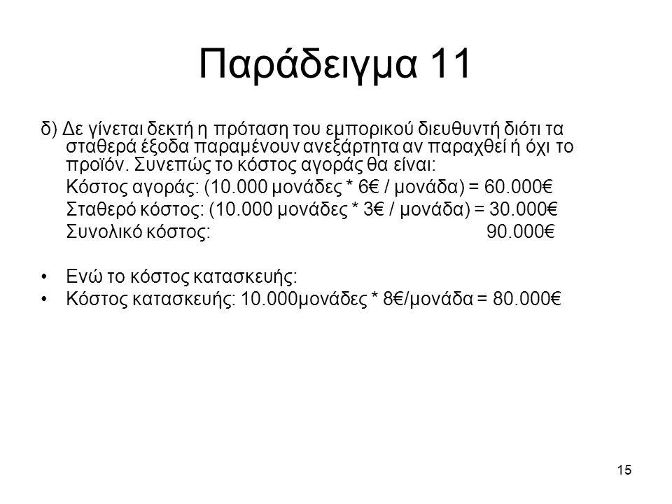 15 Παράδειγμα 11 δ) Δε γίνεται δεκτή η πρόταση του εμπορικού διευθυντή διότι τα σταθερά έξοδα παραμένουν ανεξάρτητα αν παραχθεί ή όχι το προϊόν. Συνεπ