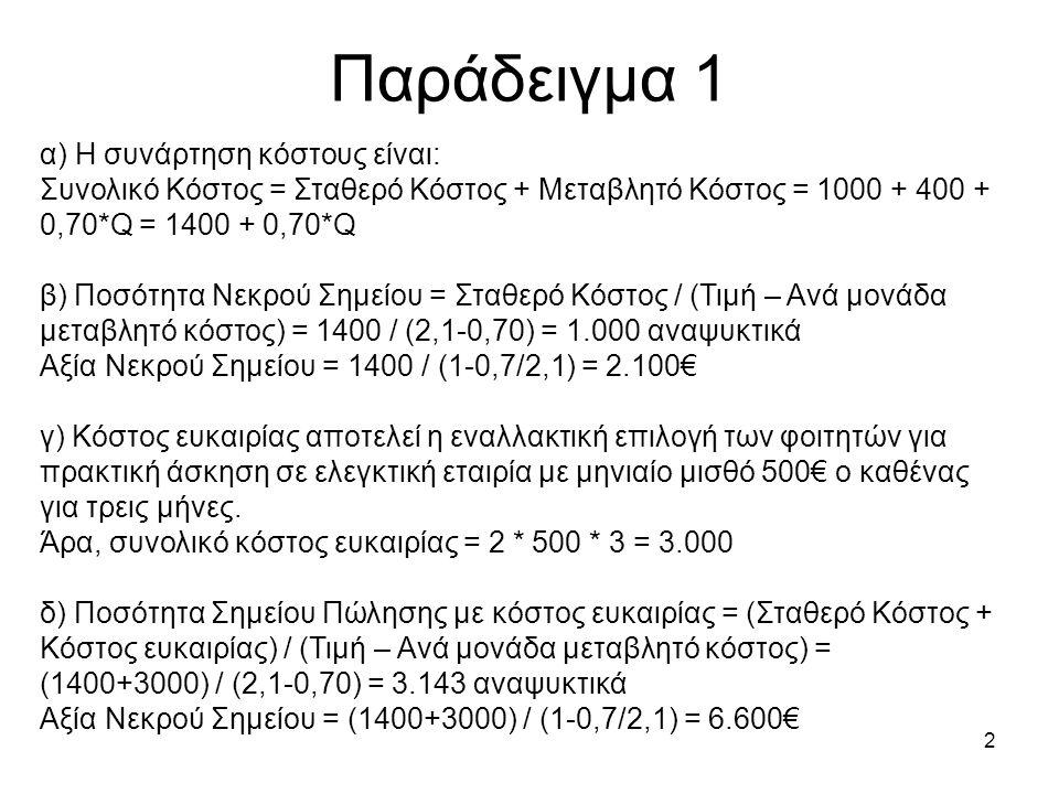 2 Παράδειγμα 1 α) Η συνάρτηση κόστους είναι: Συνολικό Κόστος = Σταθερό Κόστος + Μεταβλητό Κόστος = 1000 + 400 + 0,70*Q = 1400 + 0,70*Q β) Ποσότητα Νεκ