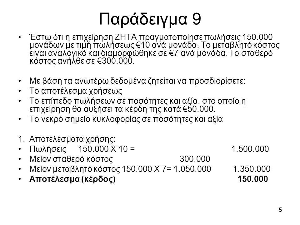 6 Παράδειγμα 9 2.Επίπεδο πωλήσεων με αυξημένα κέρδη €50.000 300.000 + 200.000 = 500.000 ÷ 3* = 166.667 μονάδες 500.000 ÷ 0,30** = 1.666.667€ *(10-7 = 3) περιθώριο συμβολής ανά μονάδα.