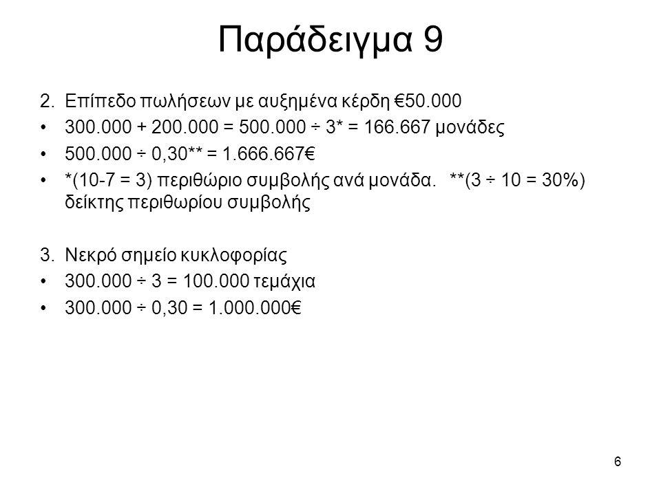 6 Παράδειγμα 9 2.Επίπεδο πωλήσεων με αυξημένα κέρδη €50.000 300.000 + 200.000 = 500.000 ÷ 3* = 166.667 μονάδες 500.000 ÷ 0,30** = 1.666.667€ *(10-7 =