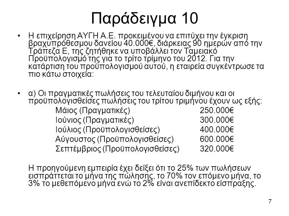7 Παράδειγμα 10 Η επιχείρηση ΑΥΓΗ Α.Ε. προκειμένου να επιτύχει την έγκριση βραχυπρόθεσμου δανείου 40.000€, διάρκειας 90 ημερών από την Τράπεζα Ε, της