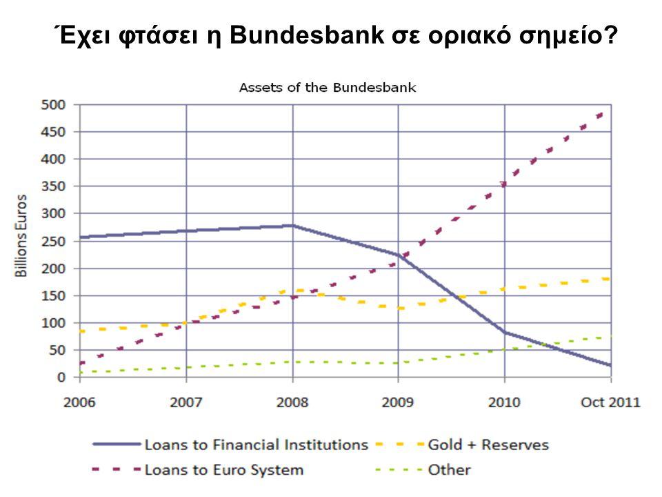 12 Έχει φτάσει η Bundesbank σε οριακό σημείο?