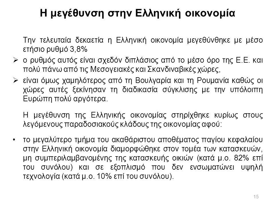 15 Η μεγέθυνση στην Ελληνική οικονομία Tην τελευταία δεκαετία η Ελληνική οικονομία μεγεθύνθηκε με μέσο ετήσιο ρυθμό 3,8%  ο ρυθμός αυτός είναι σχεδόν
