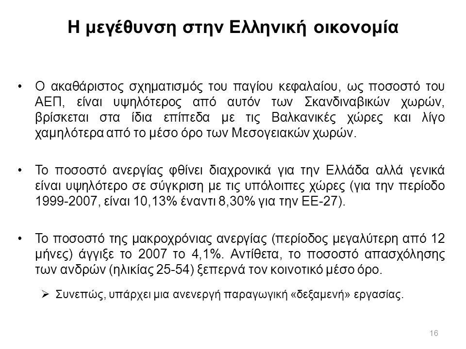 16 Η μεγέθυνση στην Ελληνική οικονομία Ο ακαθάριστος σχηματισμός του παγίου κεφαλαίου, ως ποσοστό του ΑΕΠ, είναι υψηλότερος από αυτόν των Σκανδιναβικώ