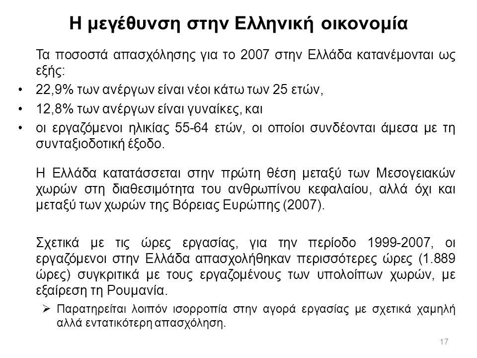 17 Η μεγέθυνση στην Ελληνική οικονομία Τα ποσοστά απασχόλησης για το 2007 στην Ελλάδα κατανέμονται ως εξής: 22,9% των ανέργων είναι νέοι κάτω των 25 ε