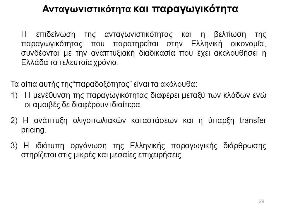 28 Ανταγωνιστικότητα και παραγωγικότητα Η επιδείνωση της ανταγωνιστικότητας και η βελτίωση της παραγωγικότητας που παρατηρείται στην Ελληνική οικονομί