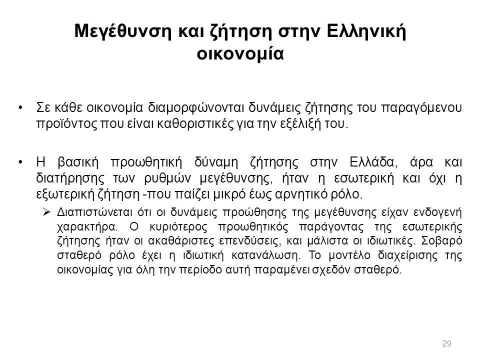 29 Μεγέθυνση και ζήτηση στην Ελληνική οικονομία Σε κάθε οικονομία διαμορφώνονται δυνάμεις ζήτησης του παραγόμενου προϊόντος που είναι καθοριστικές για