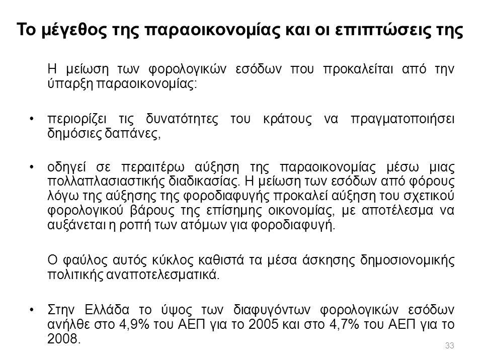33 Το μέγεθος της παραοικονομίας και οι επιπτώσεις της Η μείωση των φορολογικών εσόδων που προκαλείται από την ύπαρξη παραοικονομίας: περιορίζει τις δ