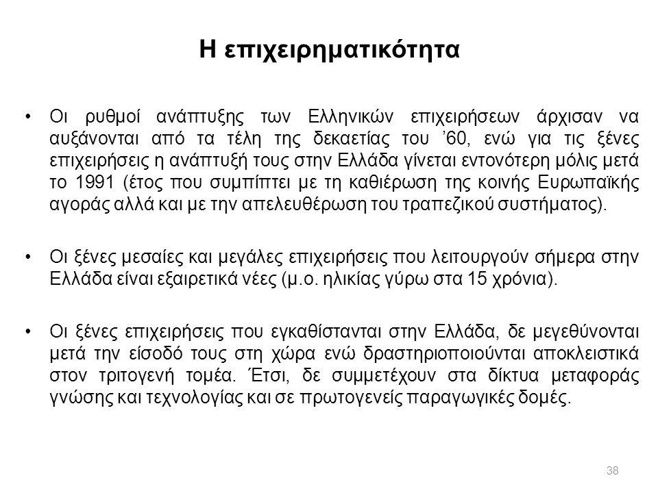 38 Η επιχειρηματικότητα Οι ρυθμοί ανάπτυξης των Ελληνικών επιχειρήσεων άρχισαν να αυξάνονται από τα τέλη της δεκαετίας του '60, ενώ για τις ξένες επιχ