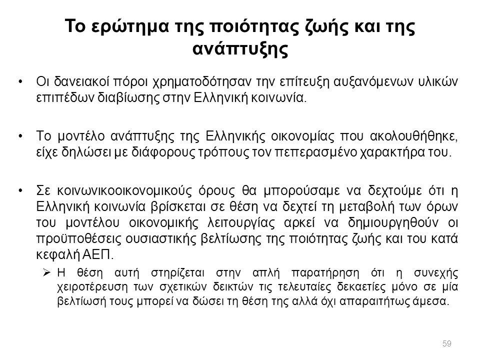 59 Το ερώτημα της ποιότητας ζωής και της ανάπτυξης Oι δανειακοί πόροι χρηματοδότησαν την επίτευξη αυξανόμενων υλικών επιπέδων διαβίωσης στην Ελληνική