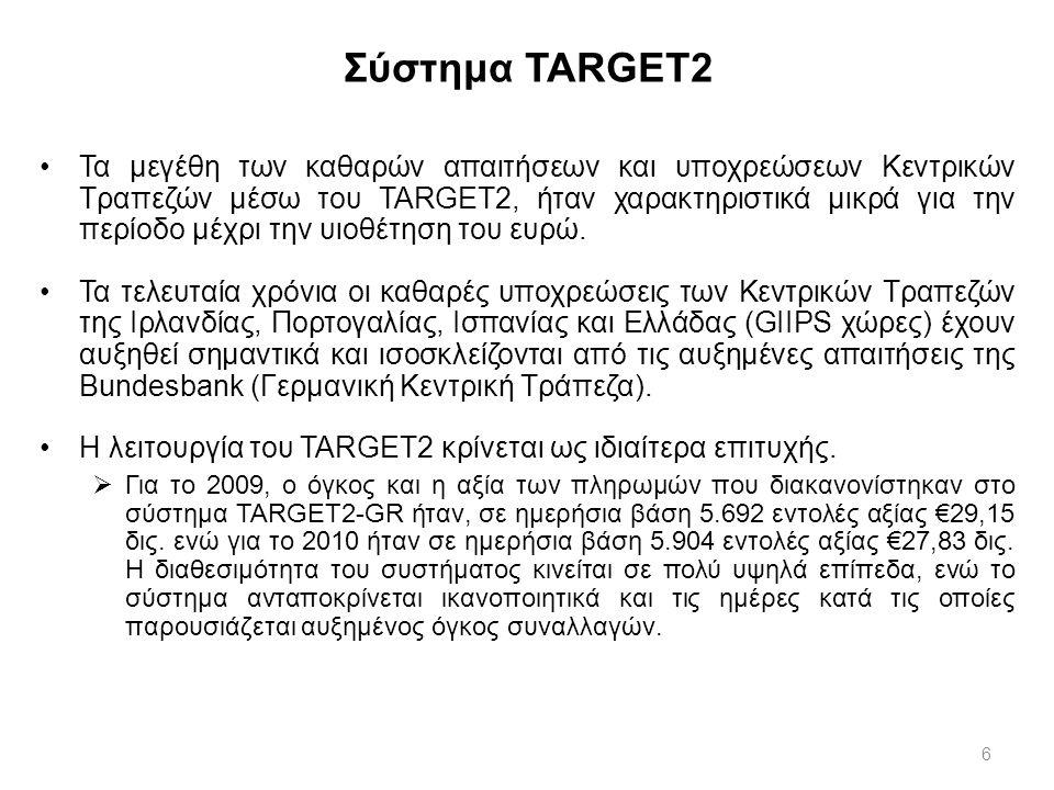 6 Σύστημα TARGET2 Τα μεγέθη των καθαρών απαιτήσεων και υποχρεώσεων Κεντρικών Τραπεζών μέσω του TARGET2, ήταν χαρακτηριστικά μικρά για την περίοδο μέχρ