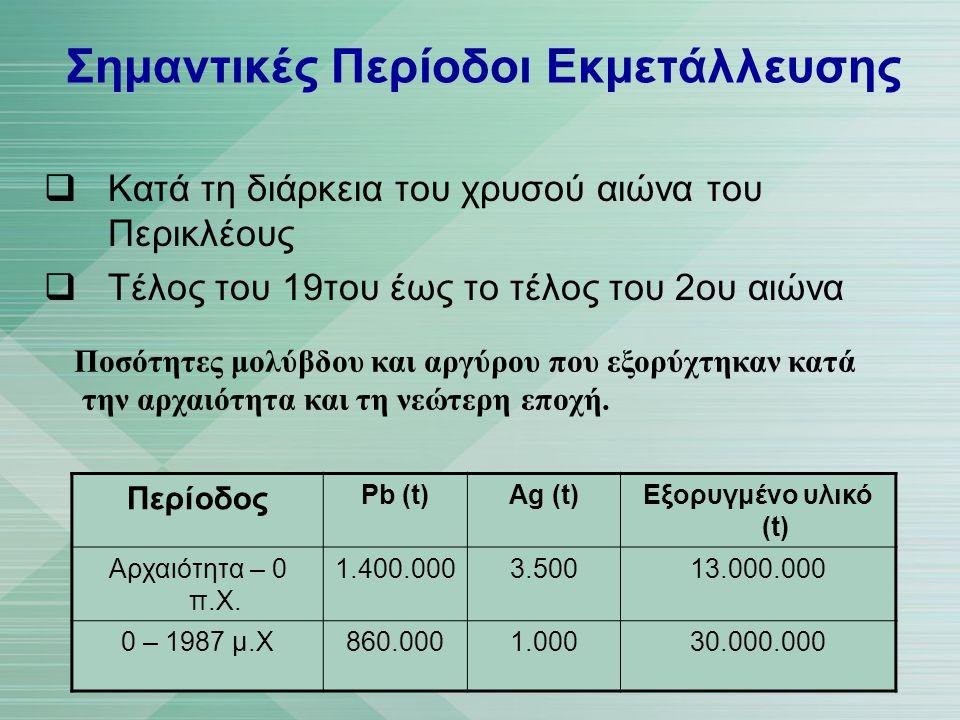 Σημαντικές Περίοδοι Εκμετάλλευσης  Κατά τη διάρκεια του χρυσού αιώνα του Περικλέους  Τέλος του 19του έως το τέλος του 2ου αιώνα Ποσότητες μολύβδου κ