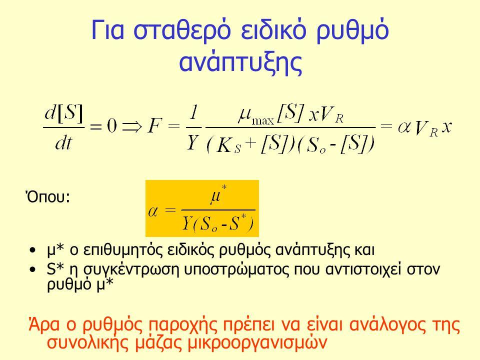 Για σταθερό ειδικό ρυθμό ανάπτυξης μ* ο επιθυμητός ειδικός ρυθμός ανάπτυξης και S* η συγκέντρωση υποστρώματος που αντιστοιχεί στον ρυθμό μ* Άρα ο ρυθμ