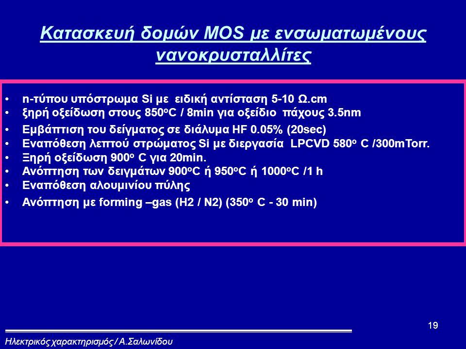19 Κατασκευή δομών MOS με ενσωματωμένους νανοκρυσταλλίτες n-τύπου υπόστρωμα Si με ειδική αντίσταση 5-10 Ω.cm ξηρή οξείδωση στους 850 ο C / 8min για οξείδιο πάχους 3.5nm Εμβάπτιση του δείγματος σε διάλυμα HF 0.05% (20sec) Εναπόθεση λεπτού στρώματος Si με διεργασία LPCVD 580 ο C /300mTorr.