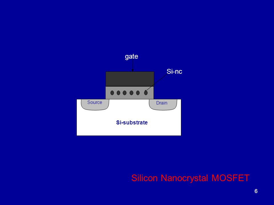 6 Silicon Nanocrystal MOSFET Si-nc gate Si-substrate Source Drain