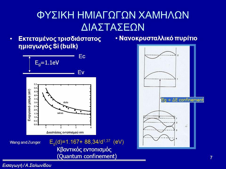 18 Μη πτητική μνήμη νανοκρυσταλλιτών Νανοκρυσταλλίτες πυριτίου σε πολύ λεπτά υμένια SiO 2 Χρησιμοποιήθηκαν λεπτά οξείδια (πάχους 3-4 nm) ως πρώτο στρώμα για την εναπόθεση συστοιχιών ημιαγώγιμων νανοκρυσταλ- λιτών που κατόπιν οξειδώθηκαν για να ληφθεί η δομή SiO 2 /Si QDs /SiO 2.