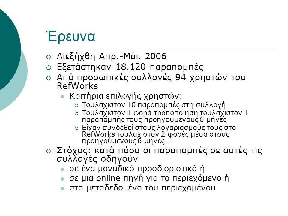 Έρευνα  Διεξήχθη Απρ.-Μάι. 2006  Εξετάστηκαν 18.120 παραπομπές  Από προσωπικές συλλογές 94 χρηστών του RefWorks Κριτήρια επιλογής χρηστών:  Τουλάχ